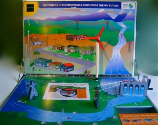 Renewable Energy Display